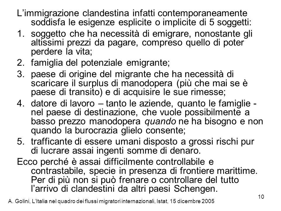 A. Golini, LItalia nel quadro dei flussi migratori internazionali, Istat, 15 dicembre 2005 10 Limmigrazione clandestina infatti contemporaneamente sod