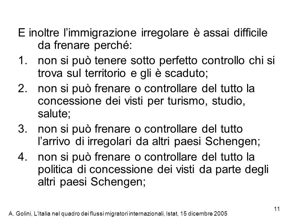 A. Golini, LItalia nel quadro dei flussi migratori internazionali, Istat, 15 dicembre 2005 11 E inoltre limmigrazione irregolare è assai difficile da