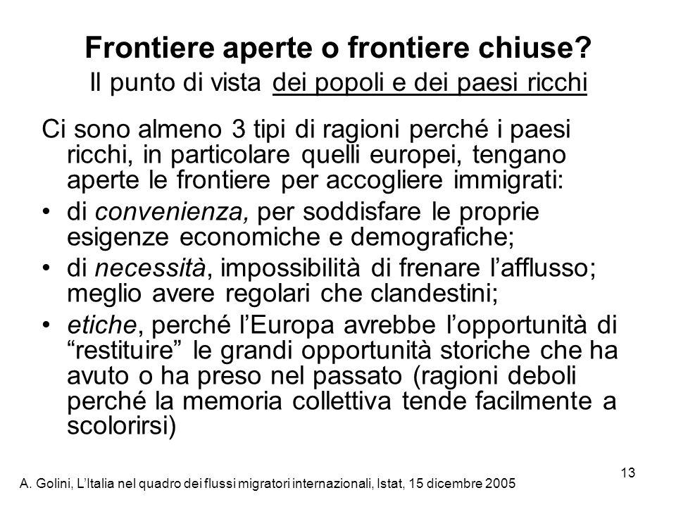 A. Golini, LItalia nel quadro dei flussi migratori internazionali, Istat, 15 dicembre 2005 13 Frontiere aperte o frontiere chiuse? Il punto di vista d