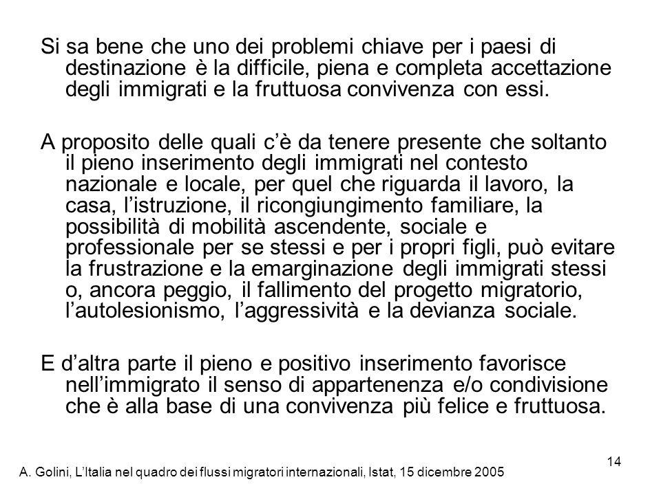 A. Golini, LItalia nel quadro dei flussi migratori internazionali, Istat, 15 dicembre 2005 14 Si sa bene che uno dei problemi chiave per i paesi di de