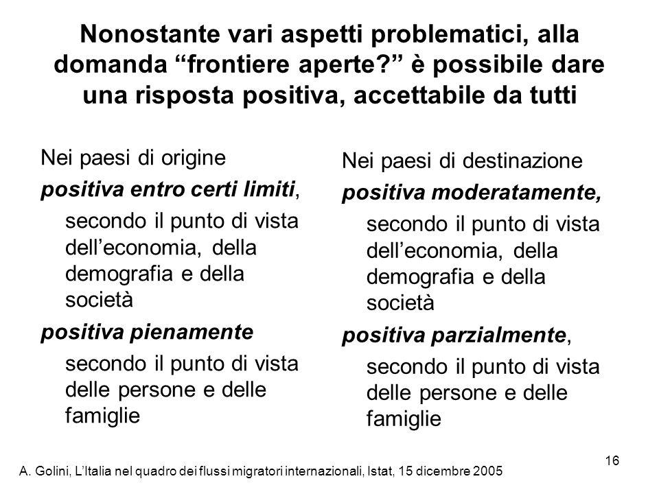 A. Golini, LItalia nel quadro dei flussi migratori internazionali, Istat, 15 dicembre 2005 16 Nonostante vari aspetti problematici, alla domanda front
