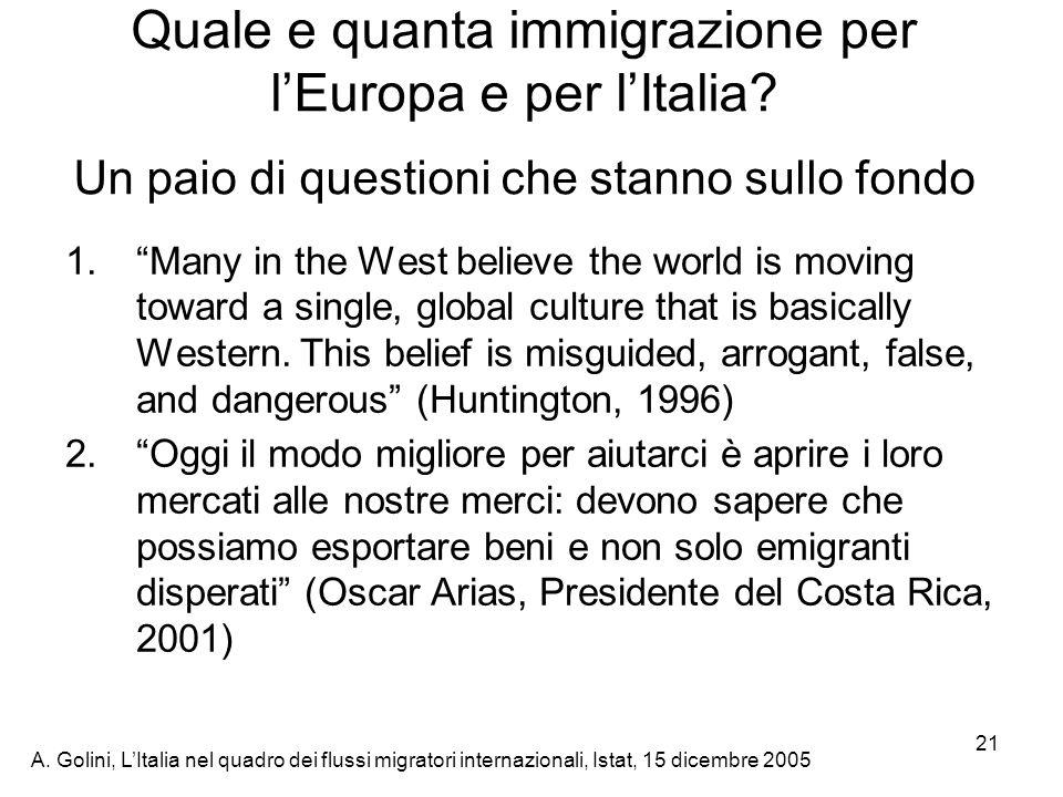 A. Golini, LItalia nel quadro dei flussi migratori internazionali, Istat, 15 dicembre 2005 21 Un paio di questioni che stanno sullo fondo 1.Many in th