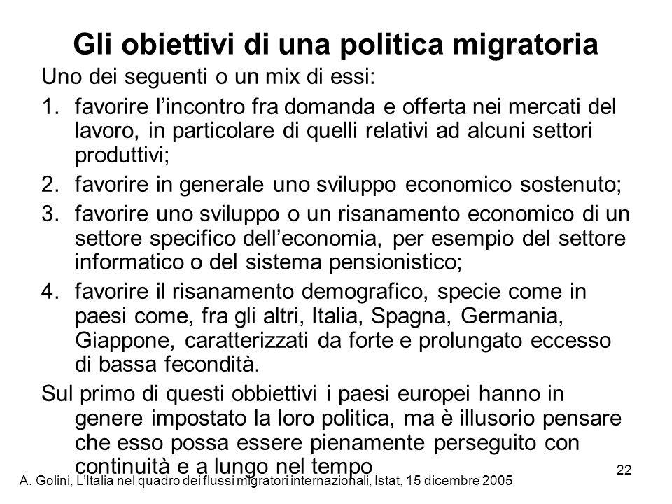 A. Golini, LItalia nel quadro dei flussi migratori internazionali, Istat, 15 dicembre 2005 22 Gli obiettivi di una politica migratoria Uno dei seguent