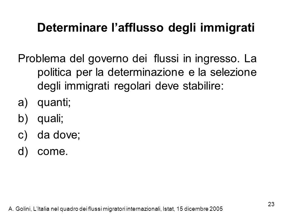 A. Golini, LItalia nel quadro dei flussi migratori internazionali, Istat, 15 dicembre 2005 23 Determinare lafflusso degli immigrati Problema del gover