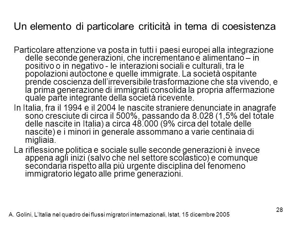 A. Golini, LItalia nel quadro dei flussi migratori internazionali, Istat, 15 dicembre 2005 28 Un elemento di particolare criticità in tema di coesiste