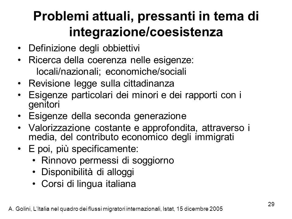 A. Golini, LItalia nel quadro dei flussi migratori internazionali, Istat, 15 dicembre 2005 29 Problemi attuali, pressanti in tema di integrazione/coes