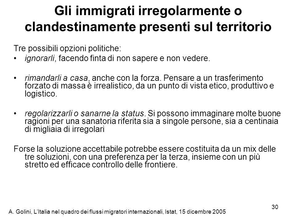 A. Golini, LItalia nel quadro dei flussi migratori internazionali, Istat, 15 dicembre 2005 30 Gli immigrati irregolarmente o clandestinamente presenti