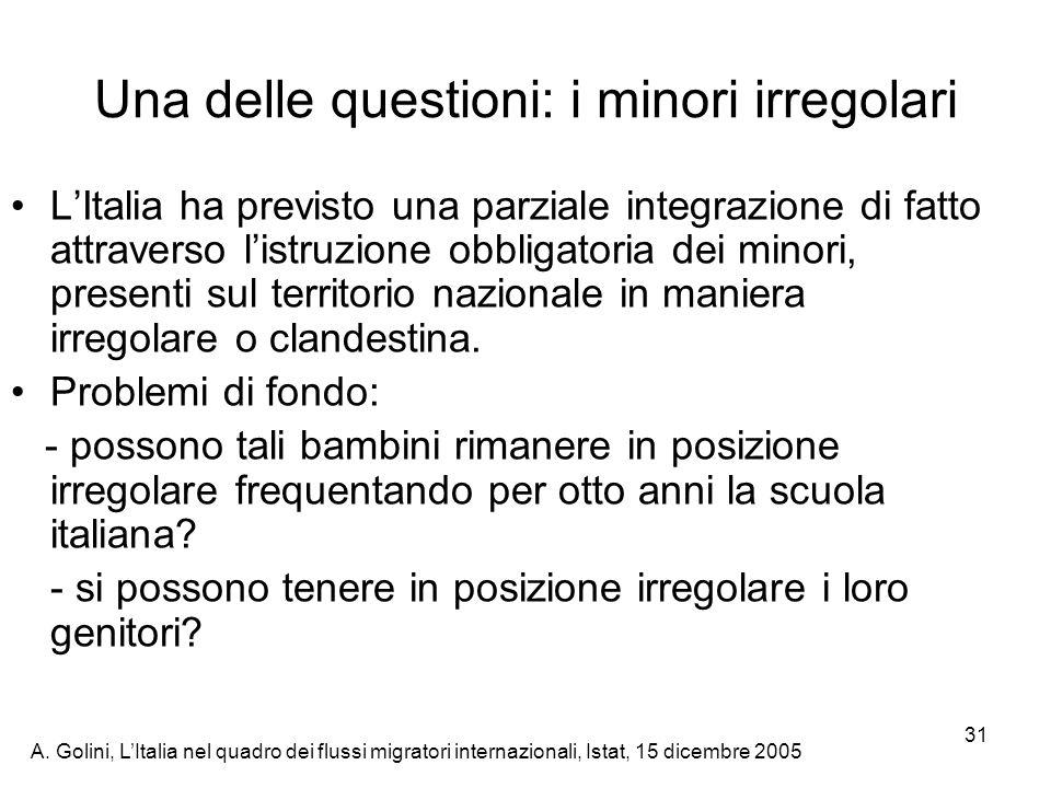 A. Golini, LItalia nel quadro dei flussi migratori internazionali, Istat, 15 dicembre 2005 31 Una delle questioni: i minori irregolari LItalia ha prev
