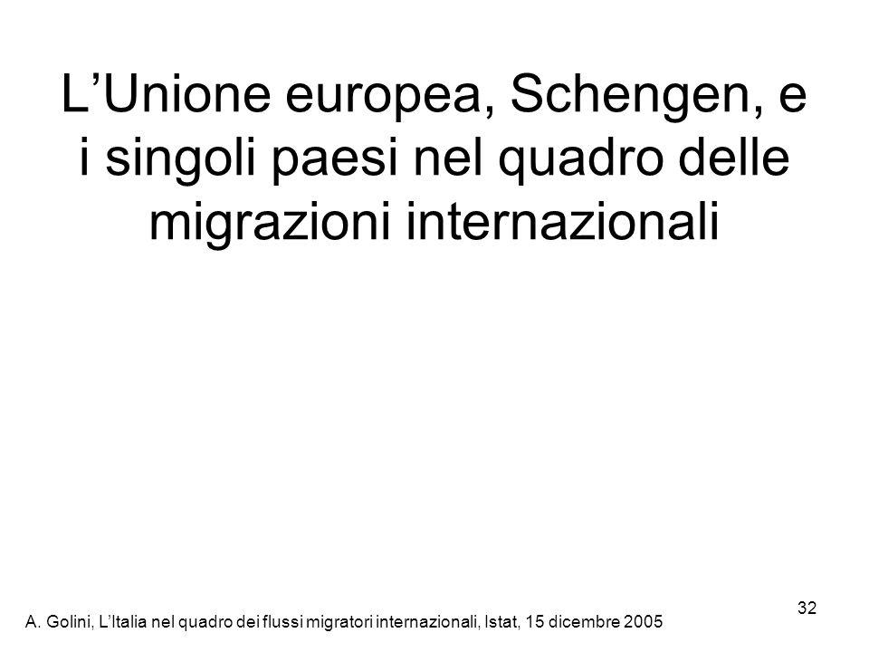 A. Golini, LItalia nel quadro dei flussi migratori internazionali, Istat, 15 dicembre 2005 32 LUnione europea, Schengen, e i singoli paesi nel quadro