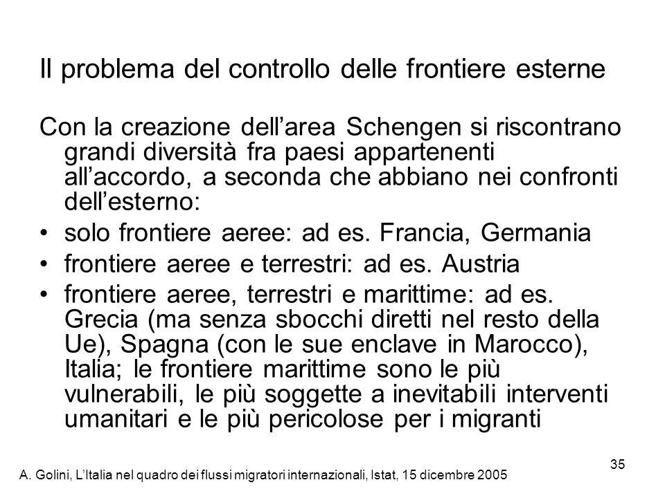A. Golini, LItalia nel quadro dei flussi migratori internazionali, Istat, 15 dicembre 2005 35 Il problema del controllo delle frontiere esterne Con la