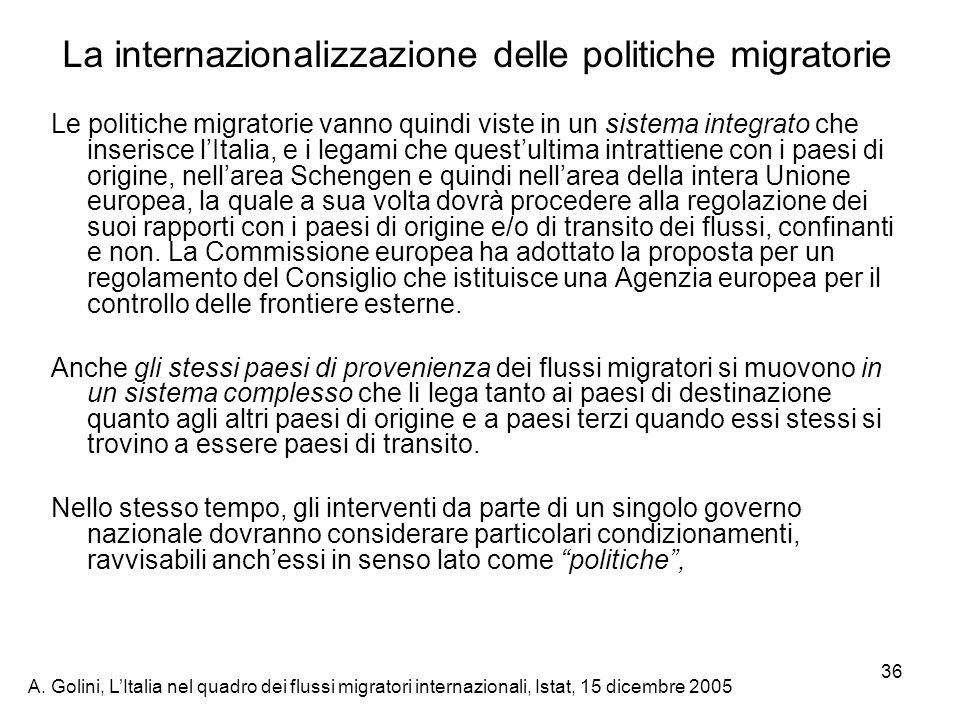 A. Golini, LItalia nel quadro dei flussi migratori internazionali, Istat, 15 dicembre 2005 36 La internazionalizzazione delle politiche migratorie Le