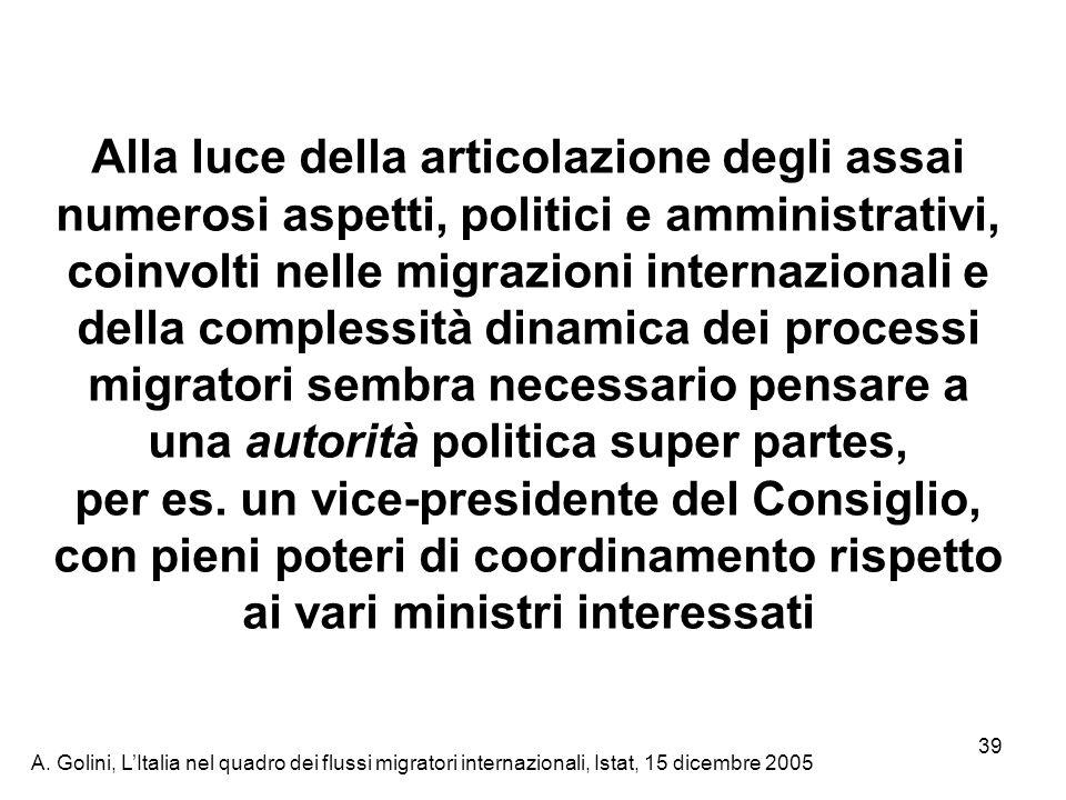 A. Golini, LItalia nel quadro dei flussi migratori internazionali, Istat, 15 dicembre 2005 39 Alla luce della articolazione degli assai numerosi aspet