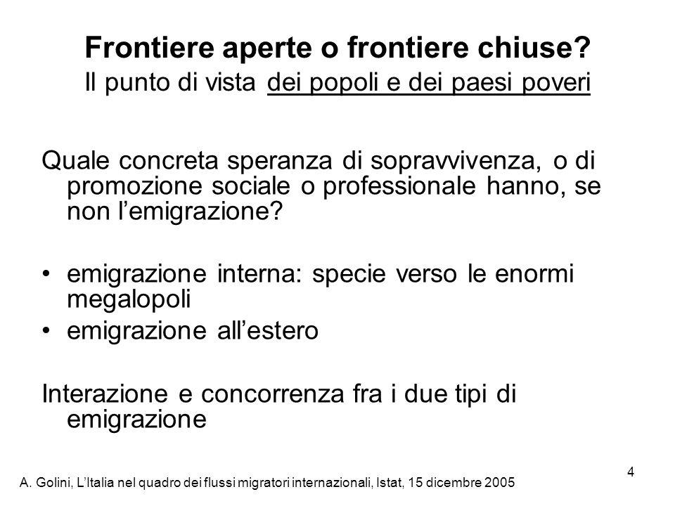 A. Golini, LItalia nel quadro dei flussi migratori internazionali, Istat, 15 dicembre 2005 4 Frontiere aperte o frontiere chiuse? Il punto di vista de
