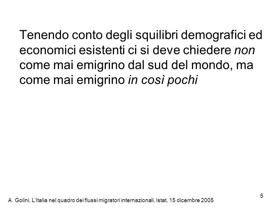 A. Golini, LItalia nel quadro dei flussi migratori internazionali, Istat, 15 dicembre 2005 5 Tenendo conto degli squilibri demografici ed economici es