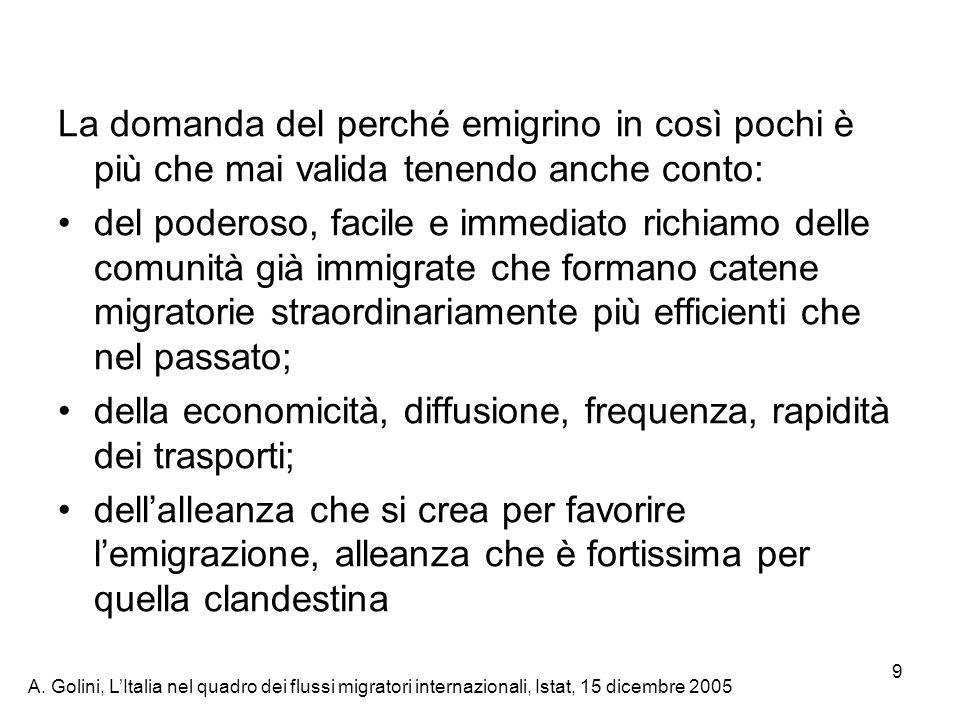 A. Golini, LItalia nel quadro dei flussi migratori internazionali, Istat, 15 dicembre 2005 9 La domanda del perché emigrino in così pochi è più che ma