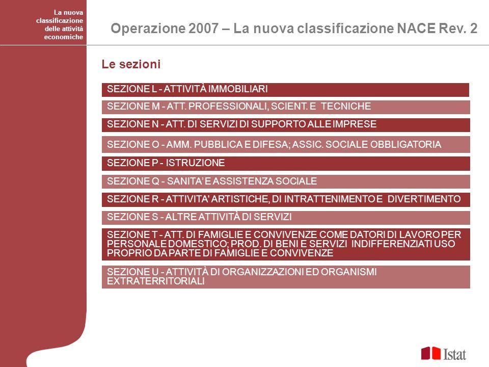 Le sezioni La nuova classificazione delle attività economiche Operazione 2007 – La nuova classificazione NACE Rev. 2 SEZIONE L - ATTIVITÀ IMMOBILIARI