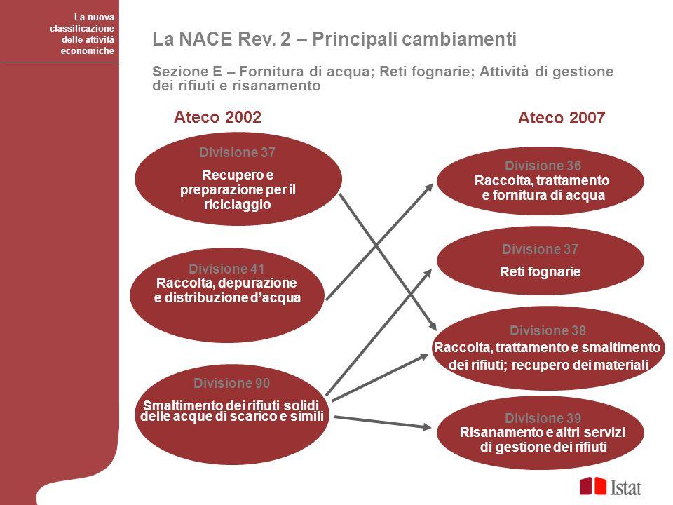 La nuova classificazione delle attività economiche La NACE Rev. 2 – Principali cambiamenti Ateco 2002 Ateco 2007 Divisione 90 Smaltimento dei rifiuti