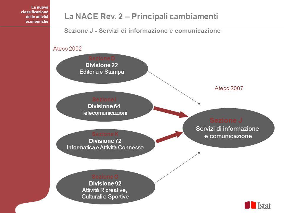 La nuova classificazione delle attività economiche La NACE Rev. 2 – Principali cambiamenti Sezione J - Servizi di informazione e comunicazione Sezione