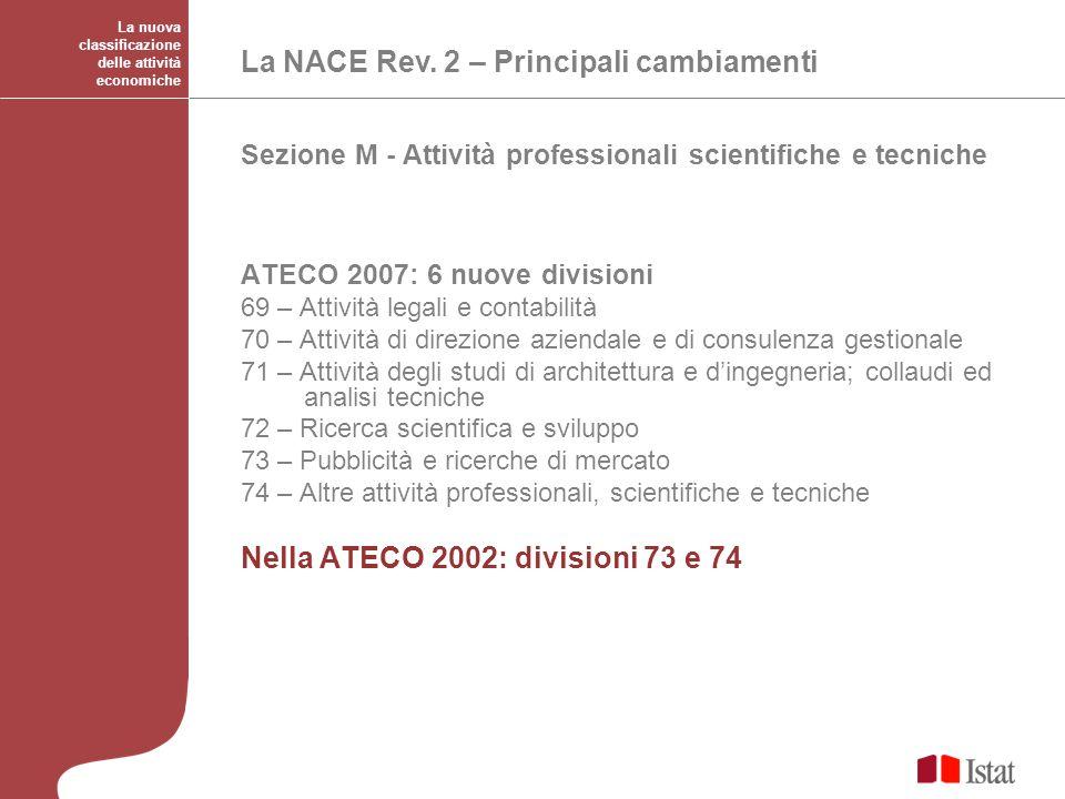 La nuova classificazione delle attività economiche La NACE Rev. 2 – Principali cambiamenti ATECO 2007: 6 nuove divisioni 69 – Attività legali e contab