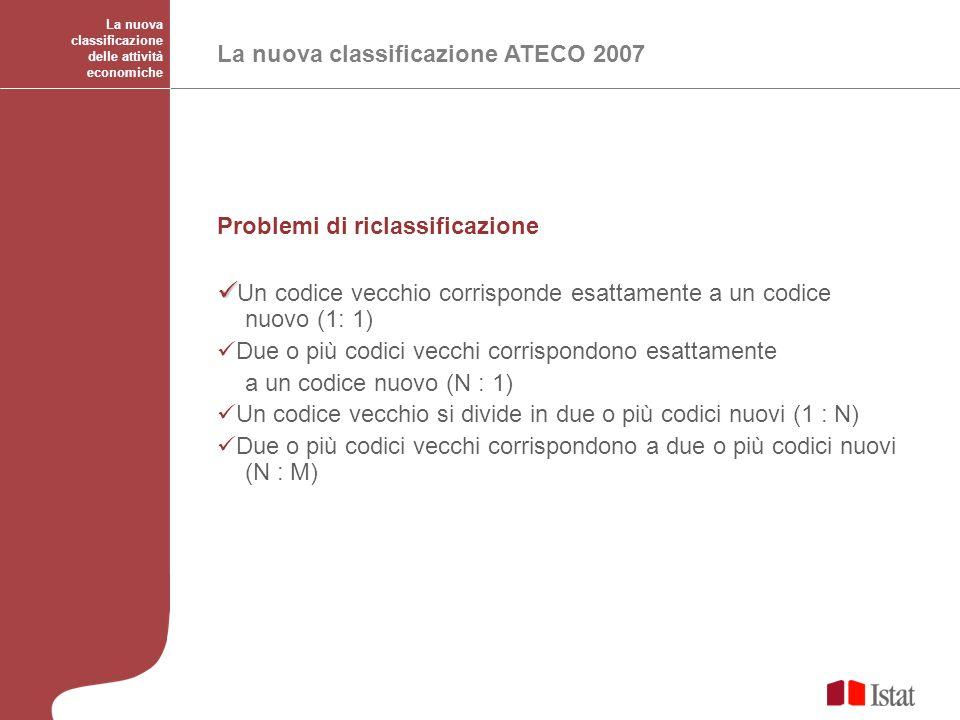 La nuova classificazione delle attività economiche La nuova classificazione ATECO 2007 Problemi di riclassificazione Un codice vecchio corrisponde esa