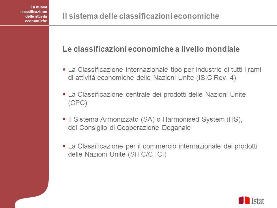 Le classificazioni economiche a livello europeo La nomenclatura delle Attività economiche della Comunità Europea (NACE Rev.2) derivata dalla ISIC Rev.4 dellONU La Classificazione Centrale dei Prodotti secondo lAttività Economica di origine (CPA), derivata dalla CPC dellONU La lista dei prodotti PRODCOM che è una ulteriore estensione della CPA La Nomenclatura Combinata (NC) che è una estensione della codifica SA / HS ed è adottata per le statistiche del commercio con lestero La nuova classificazione delle attività economiche Il sistema delle classificazioni economiche