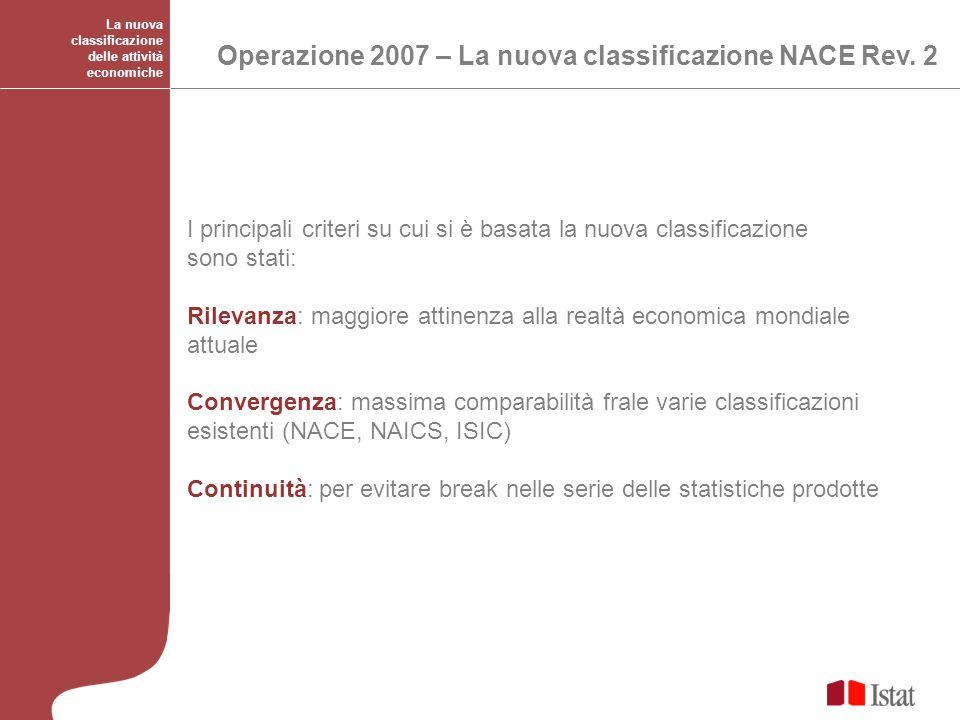 La nuova classificazione delle attività economiche La nuova classificazione ATECO 2007 Per definire la versione nazionale della NACE Rev.