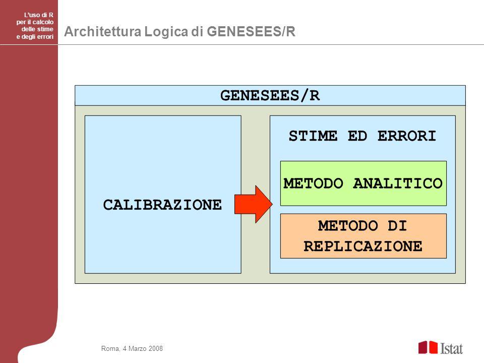 Roma, 4 Marzo 2008 Luso di R per il calcolo delle stime e degli errori Architettura Logica di GENESEES/R