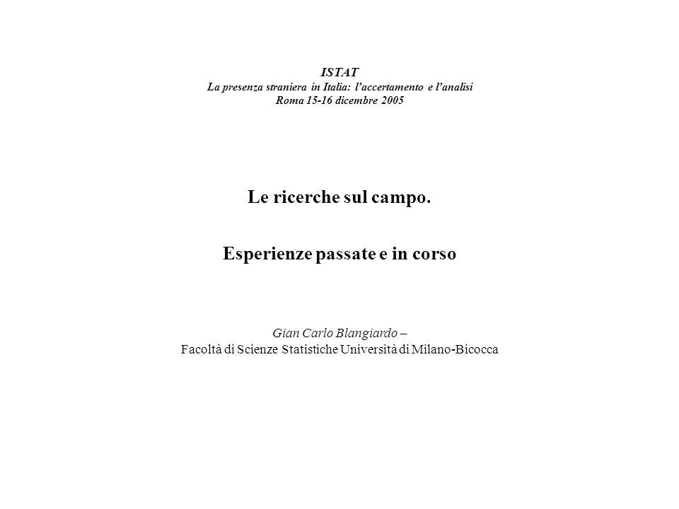 ISTAT La presenza straniera in Italia: laccertamento e lanalisi Roma 15-16 dicembre 2005 Le ricerche sul campo.