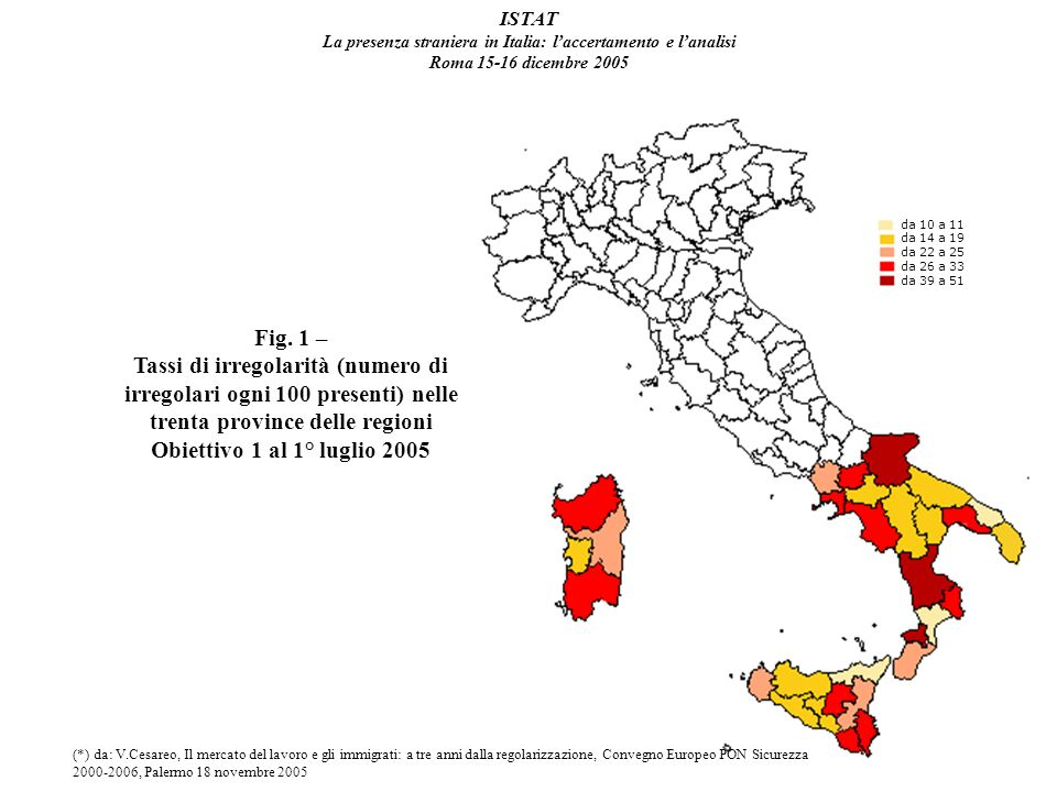ISTAT La presenza straniera in Italia: laccertamento e lanalisi Roma 15-16 dicembre 2005 Fig.