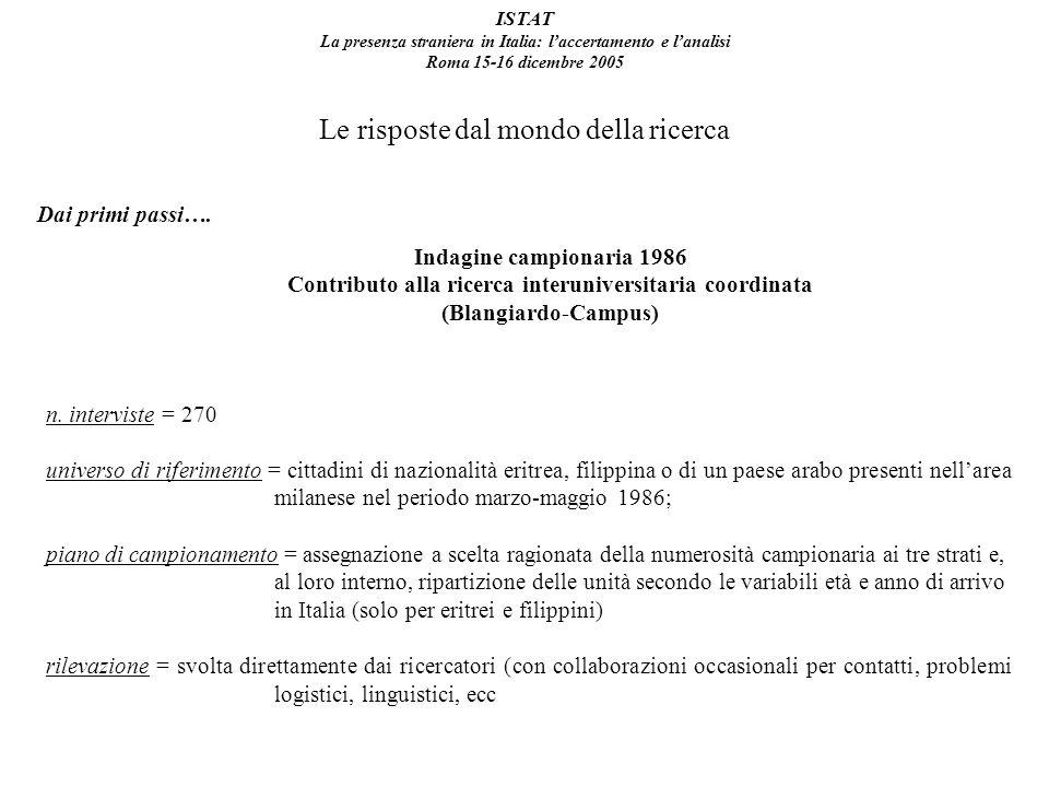 ISTAT La presenza straniera in Italia: laccertamento e lanalisi Roma 15-16 dicembre 2005 Le risposte dal mondo della ricerca Dai primi passi….