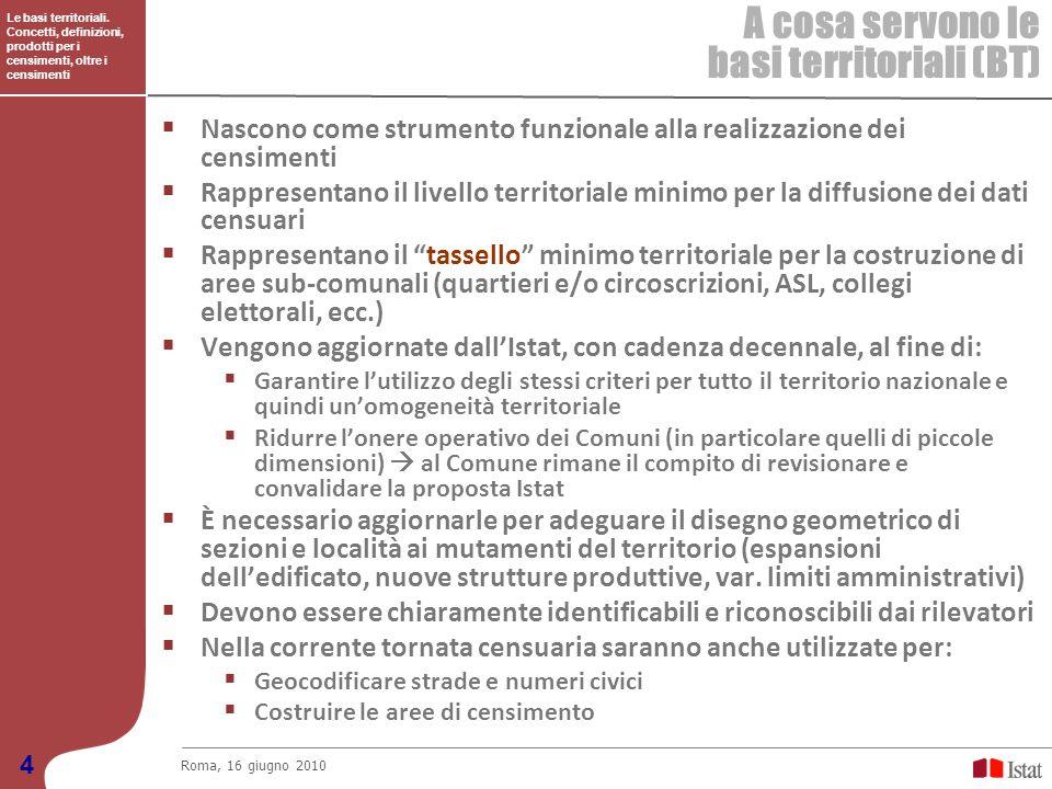 Le basi territoriali. Concetti, definizioni, prodotti per i censimenti, oltre i censimenti A cosa servono le basi territoriali (BT) Roma, 16 giugno 20