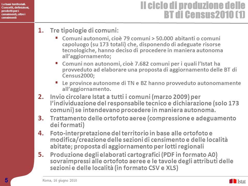 Le basi territoriali. Concetti, definizioni, prodotti per i censimenti, oltre i censimenti Il ciclo di produzione delle BT di Census2010 (1) Roma, 16