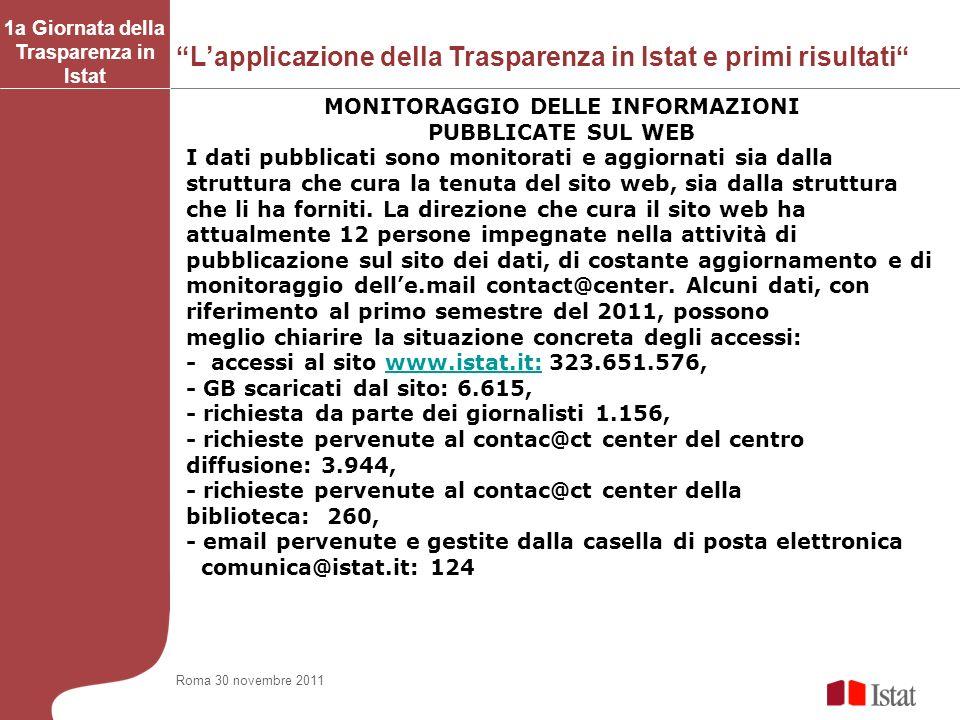 Lapplicazione della Trasparenza in Istat e primi risultati 1a Giornata della Trasparenza in Istat MONITORAGGIO DELLE INFORMAZIONI PUBBLICATE SUL WEB I