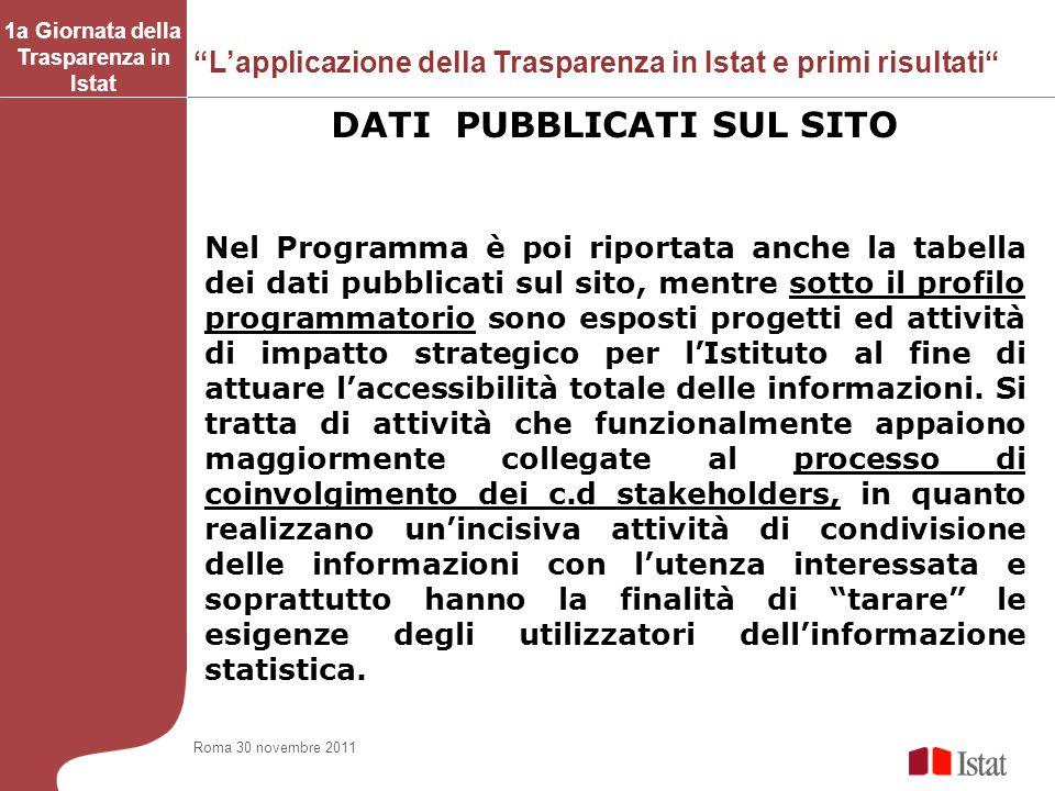 Lapplicazione della Trasparenza in Istat e primi risultati 1a Giornata della Trasparenza in Istat DATI PUBBLICATI SUL SITO Nel Programma è poi riporta
