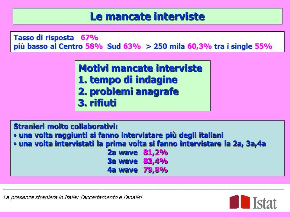 Le mancate interviste Tasso di risposta 67% più basso al Centro 58% Sud 63% > 250 mila 60,3% tra i single 55% Motivi mancate interviste 1.
