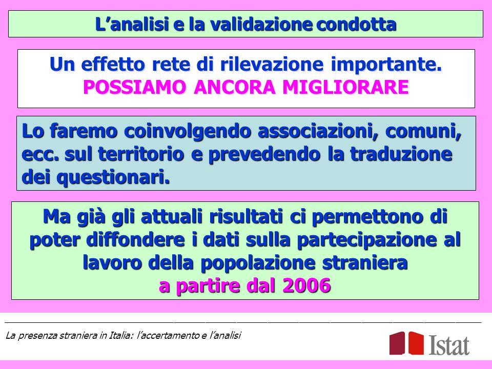 Lanalisi e la validazione condotta Un effetto rete di rilevazione importante.
