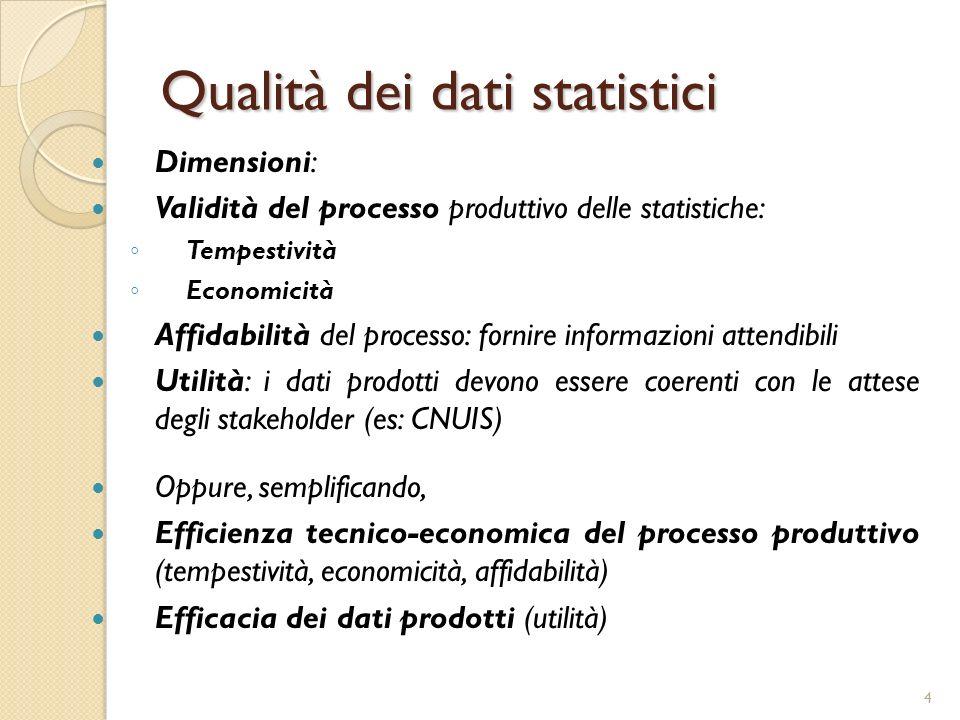 4 Qualità dei dati statistici Dimensioni: Validità del processo produttivo delle statistiche: Tempestività Economicità Affidabilità del processo: fornire informazioni attendibili Utilità: i dati prodotti devono essere coerenti con le attese degli stakeholder (es: CNUIS) Oppure, semplificando, Efficienza tecnico-economica del processo produttivo (tempestività, economicità, affidabilità) Efficacia dei dati prodotti (utilità)