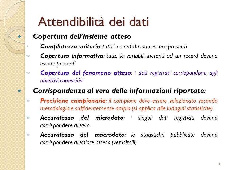 5 Attendibilità dei dati Copertura dellinsieme atteso Completezza unitaria: tutti i record devono essere presenti Copertura informativa: tutte le vari