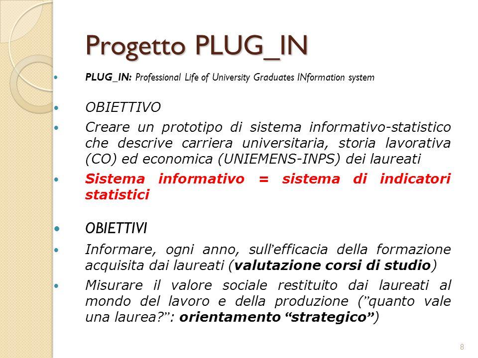 8 Progetto PLUG_IN PLUG_IN: Professional Life of University Graduates INformation system OBIETTIVO Creare un prototipo di sistema informativo-statisti