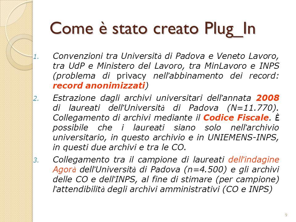 9 Come è stato creato Plug_In 1. Convenzioni tra Universit à di Padova e Veneto Lavoro, tra UdP e Ministero del Lavoro, tra MinLavoro e INPS (problema