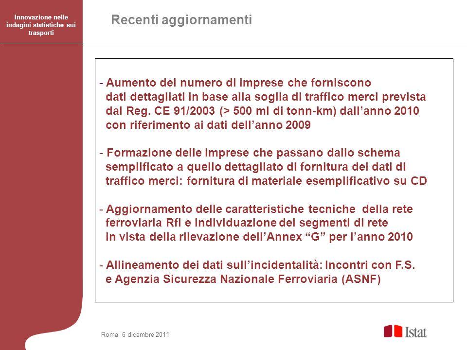 Roma, 6 dicembre 2011 Innovazione nelle indagini statistiche sui trasporti - Aumento del numero di imprese che forniscono dati dettagliati in base all
