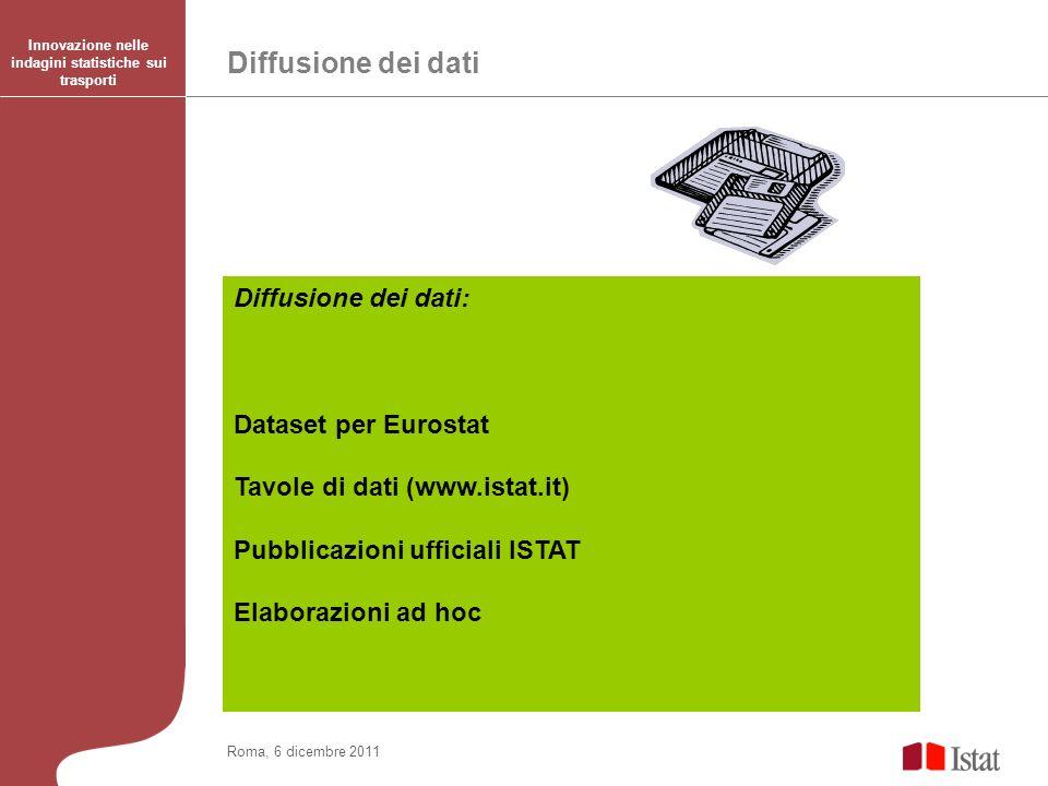 Diffusione dei dati Innovazione nelle indagini statistiche sui trasporti Roma, 6 dicembre 2011 Diffusione dei dati: Dataset per Eurostat Tavole di dat