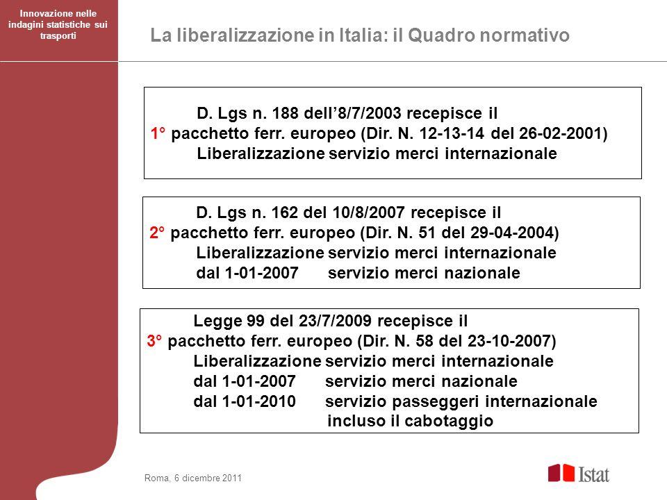 Roma, 6 dicembre 2011 Innovazione nelle indagini statistiche sui trasporti D. Lgs n. 188 dell8/7/2003 recepisce il 1° pacchetto ferr. europeo (Dir. N.