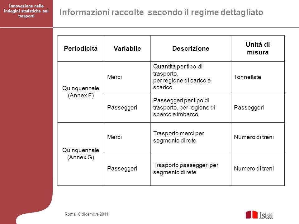 Roma, 6 dicembre 2011 Innovazione nelle indagini statistiche sui trasporti Informazioni raccolte secondo il regime dettagliato PeriodicitàVariabileDes