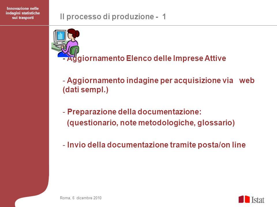 Il processo di produzione - 2 Roma, 06 dicembre 2010 - Restituzione allIstat questionari: fax, web, file - Call back imprese - Controlli qualitativi dei dati anche tramite indicatori ad hoc (indice di carico e indice di percorrenza) - Elaborazione dei Dataset - Trasmissione ad Eurostat dei dati - Check Eurostat - Tavole di dati finali Innovazione nelle indagini statistiche sui trasporti