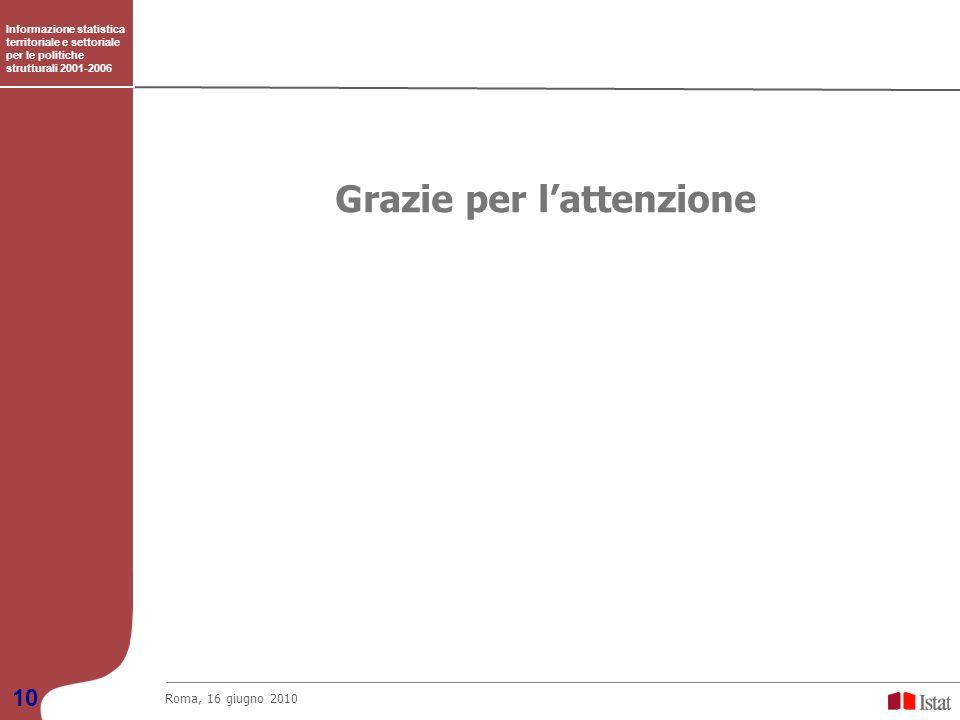 Informazione statistica territoriale e settoriale per le politiche strutturali 2001-2006 Roma, 16 giugno 2010 10 Grazie per lattenzione