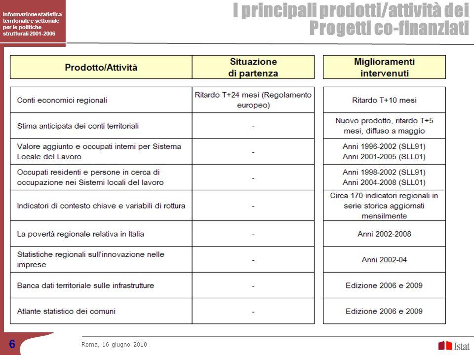 Informazione statistica territoriale e settoriale per le politiche strutturali 2001-2006 I principali prodotti/attività dei Progetti co-finanziati (segue) Roma, 16 giugno 2010 7