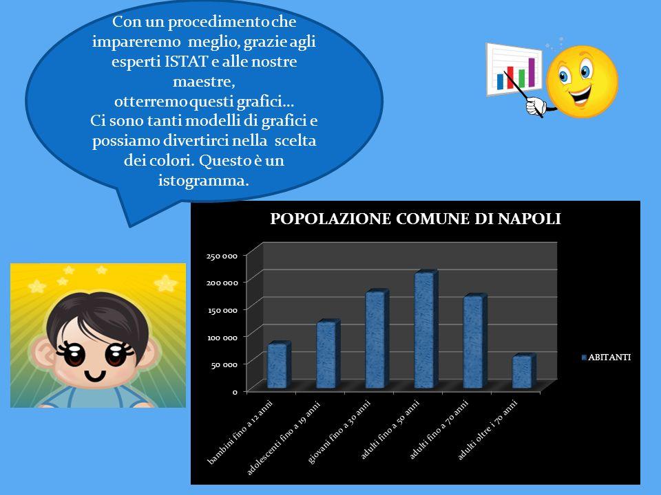 Con un procedimento che impareremo meglio, grazie agli esperti ISTAT e alle nostre maestre, otterremo questi grafici… Ci sono tanti modelli di grafici