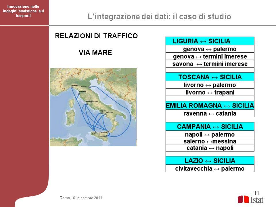 11 RELAZIONI DI TRAFFICO VIA MARE Roma, 6 dicembre 2011 Lintegrazione dei dati: il caso di studio Innovazione nelle indagini statistiche sui trasporti