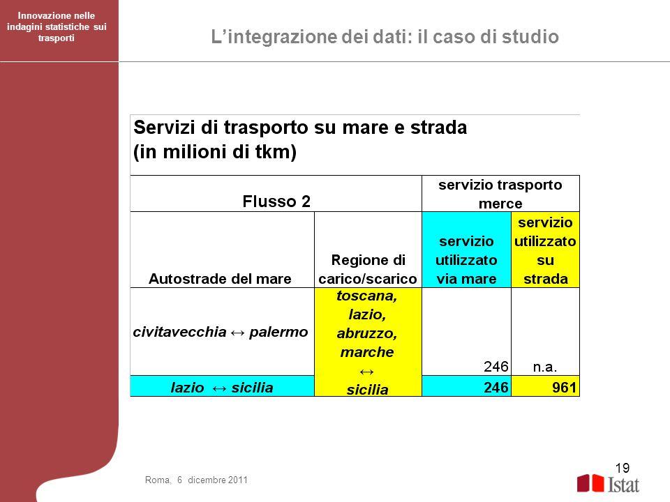 19 Roma, 6 dicembre 2011 Lintegrazione dei dati: il caso di studio Innovazione nelle indagini statistiche sui trasporti